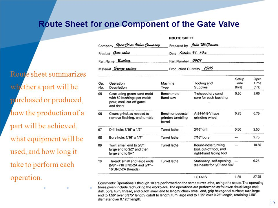 Route Sheet for one Component of the Gate Valve