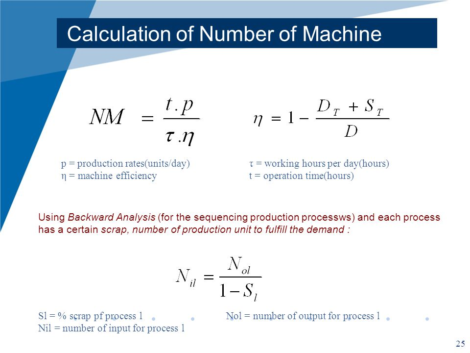 Calculation of Number of Machine