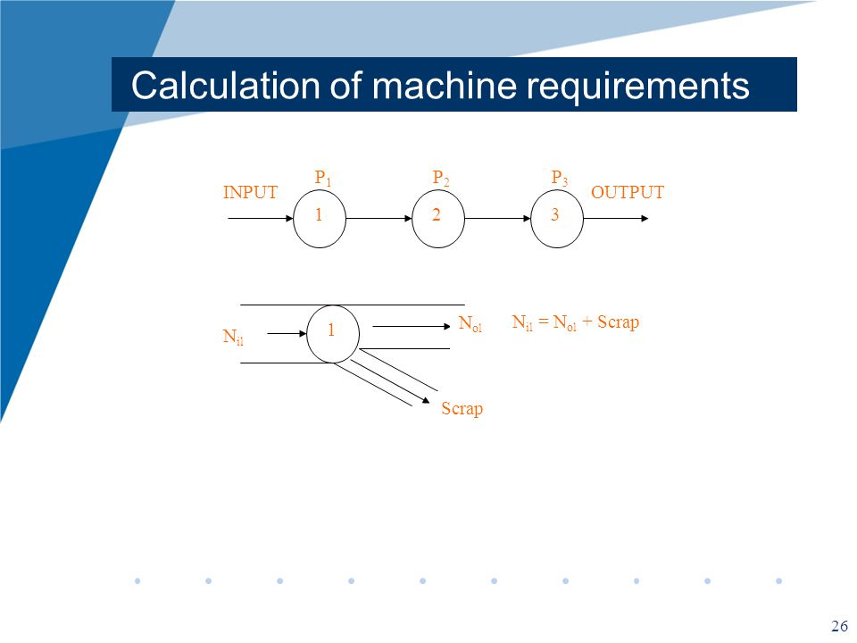 Calculation of machine requirements
