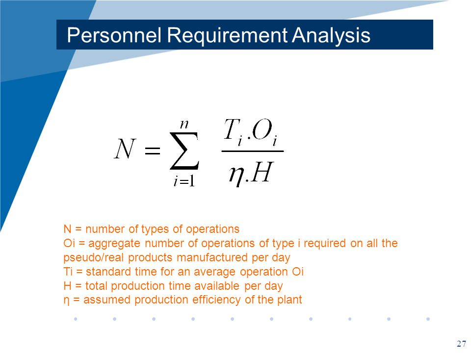 Personnel Requirement Analysis