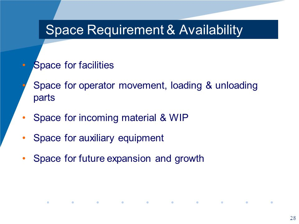 Space Requirement & Availability