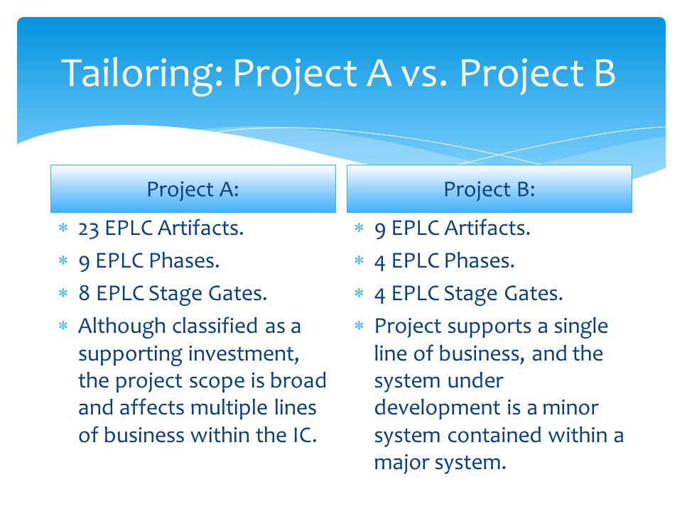 Tailoring: Project A vs. Project B..