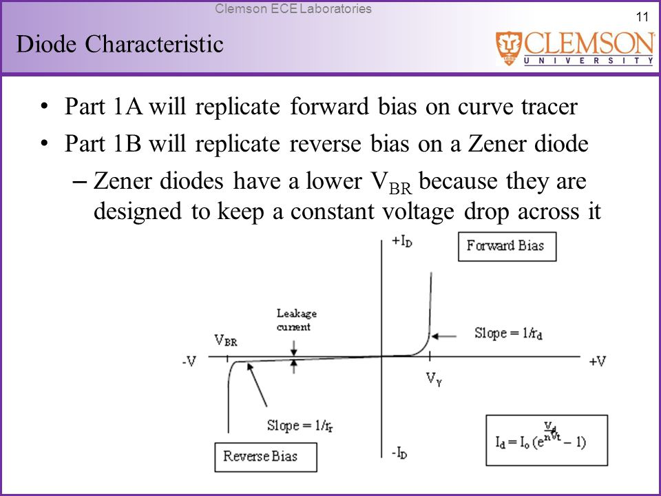 Diode Characteristic Part 1A will replicate forward bias on curve tracer. Part 1B will replicate reverse bias on a Zener diode.