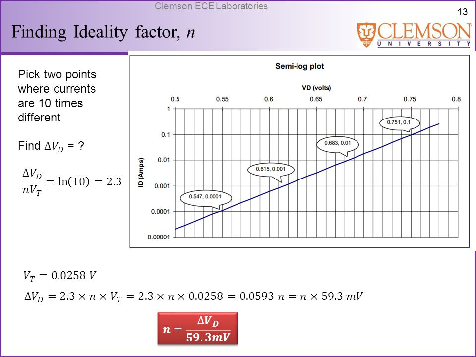 Finding Ideality factor, n