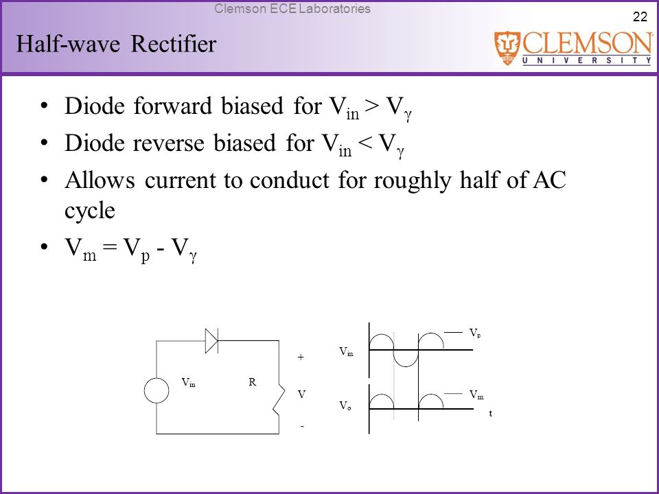 Half-wave Rectifier Diode forward biased for Vin > Vγ. Diode reverse biased for Vin < Vγ. Allows current to conduct for roughly half of AC cycle.