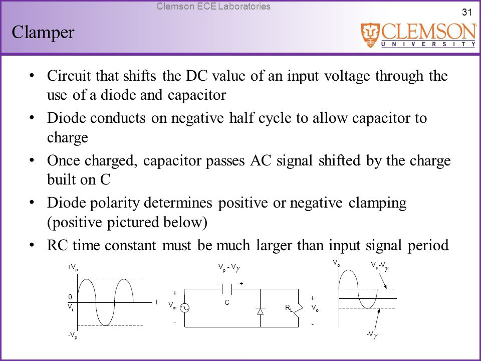 Clamper Circuit that shifts the DC value of an input voltage through the use of a diode and capacitor.