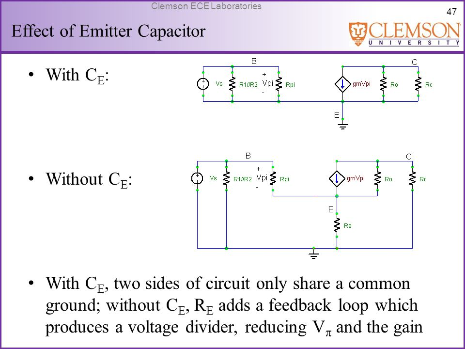 Effect of Emitter Capacitor