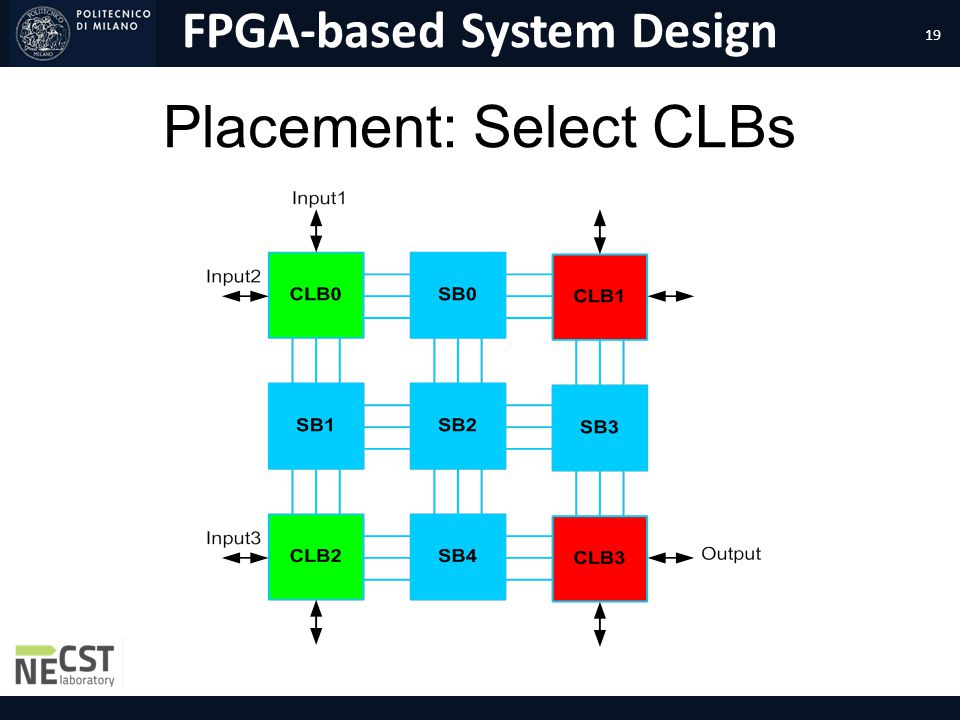 Placement: Select CLBs