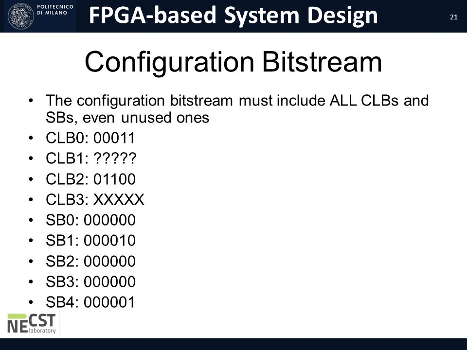 Configuration Bitstream
