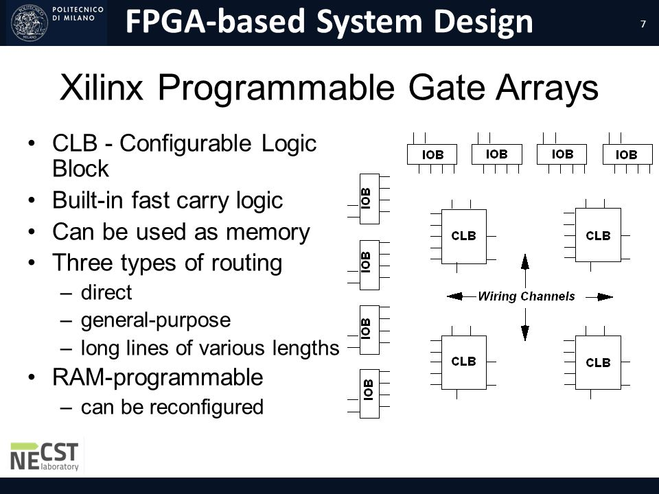 Xilinx Programmable Gate Arrays