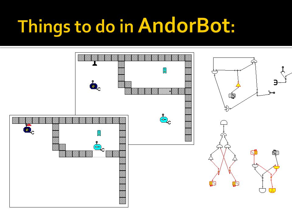 Things to do in AndorBot:
