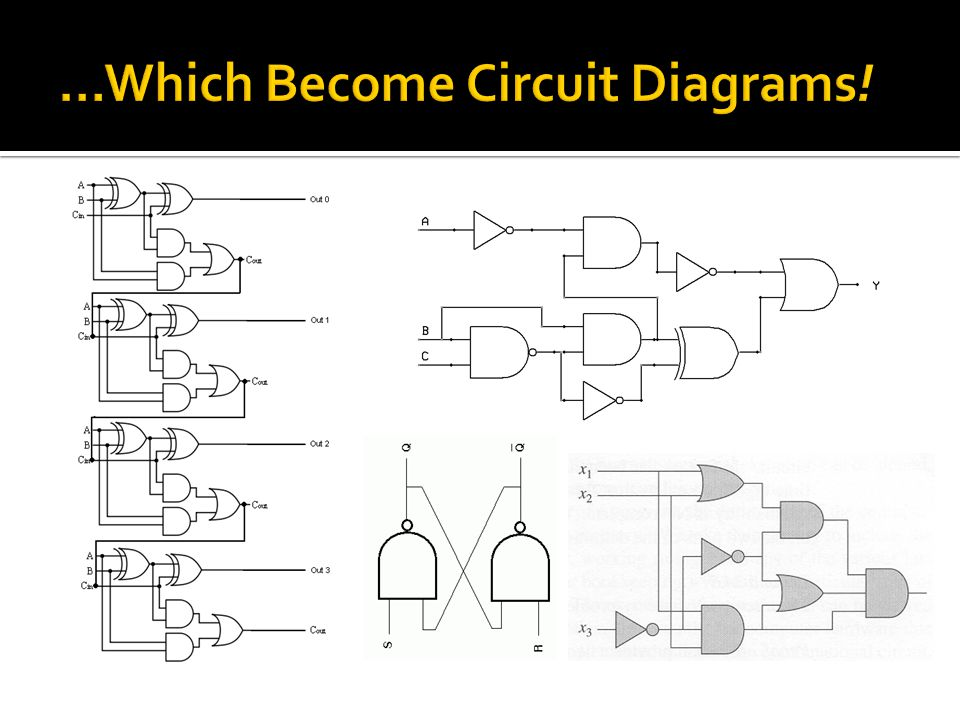 …Which Become Circuit Diagrams!