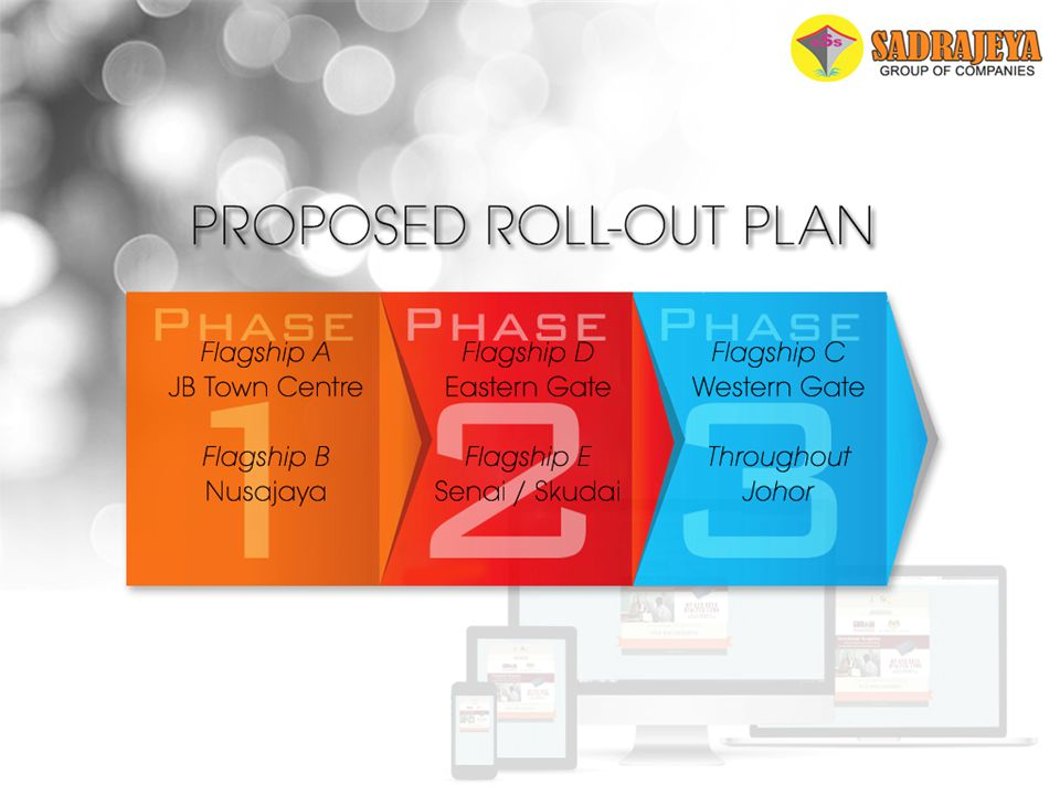 PROPOSED ROLL-OUT PLAN