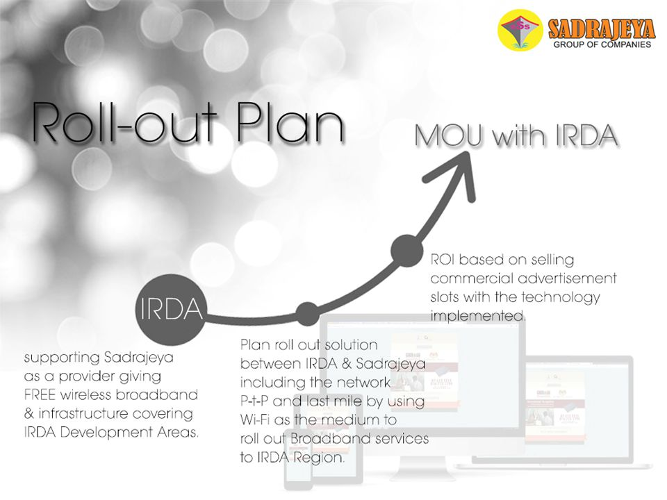 Roll-out Plan MOU with IRDA