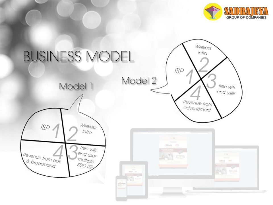 Business Model MODEL 1 - INFRASTRUCTURE LEASE TO ISP