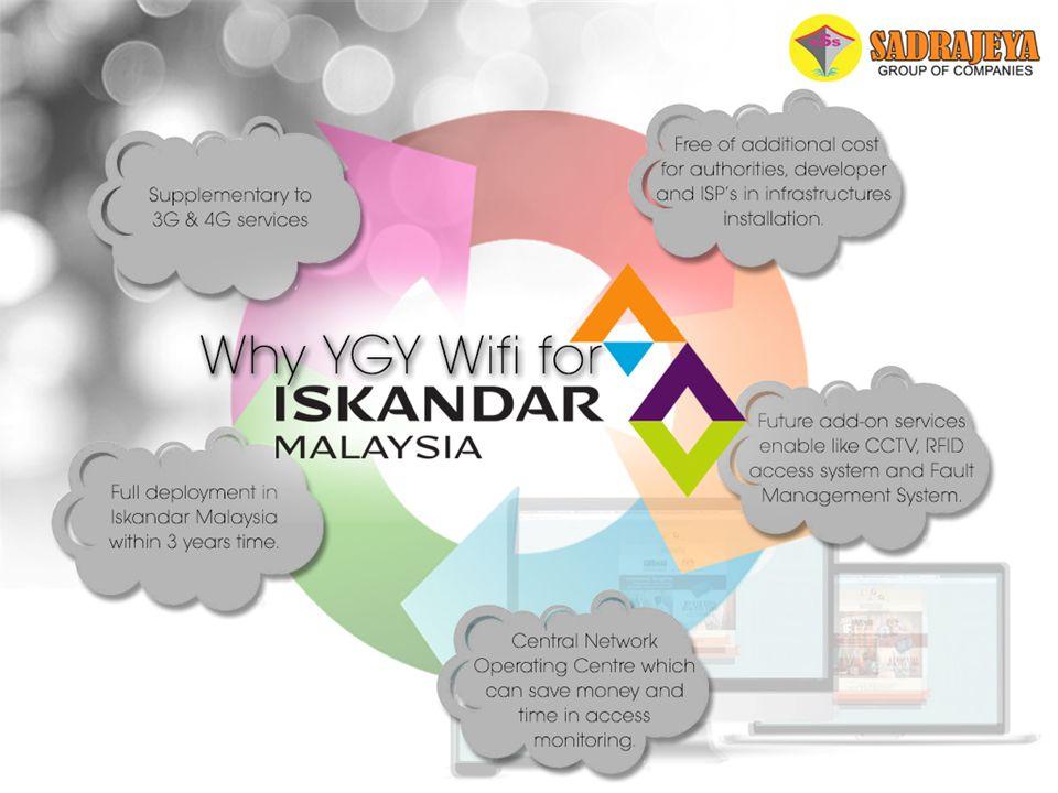 Why YGY Wi-fi for Iskandar Malaysia