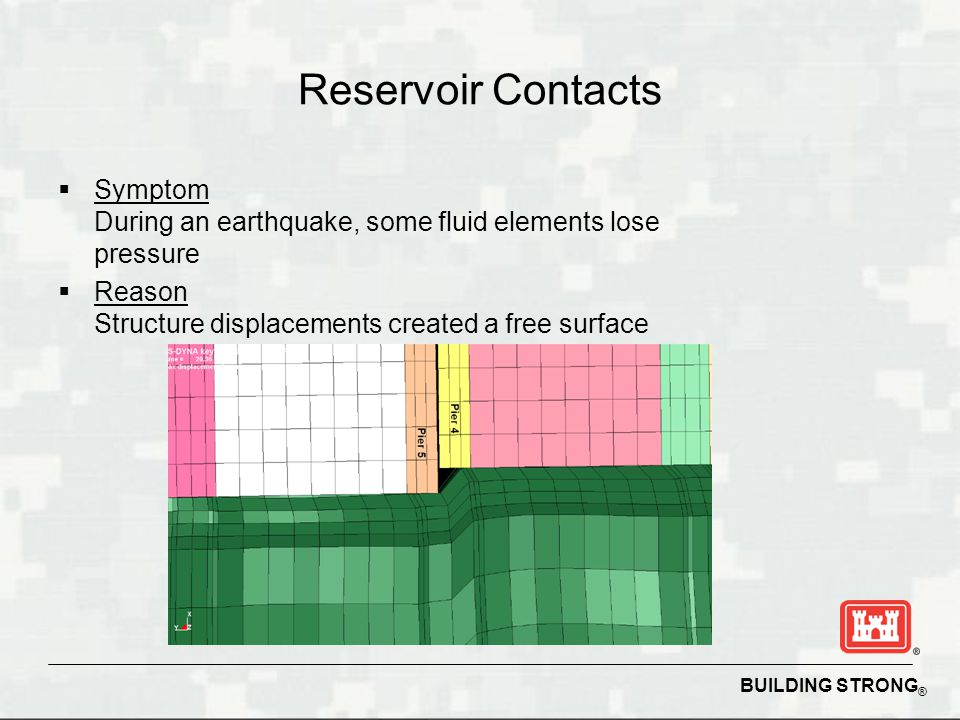 Reservoir Contacts Symptom During an earthquake, some fluid elements lose pressure.
