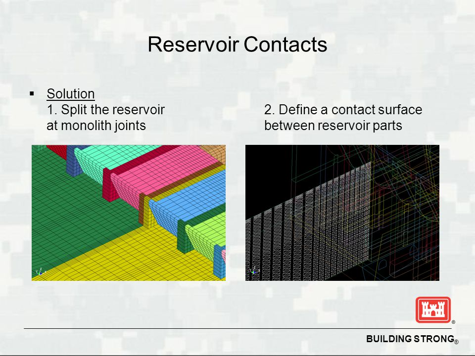 Reservoir Contacts Solution 1. Split the reservoir at monolith joints