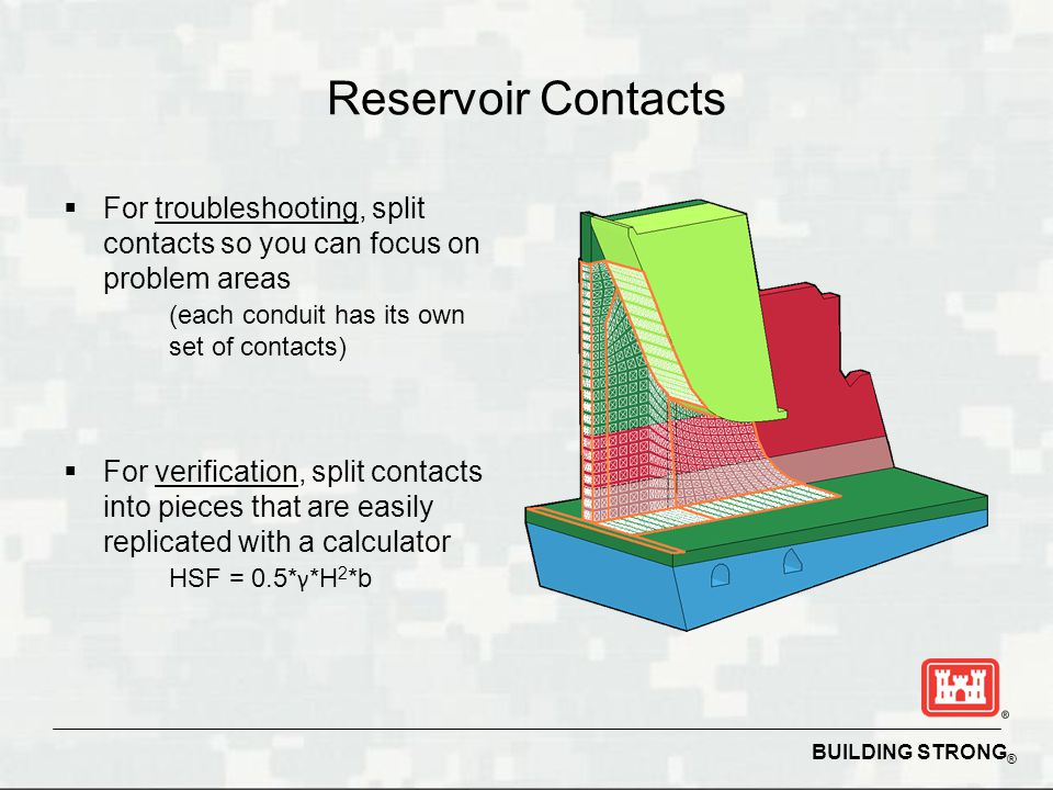 Reservoir Contacts For troubleshooting, split contacts so you can focus on problem areas (each conduit has its own set of contacts)