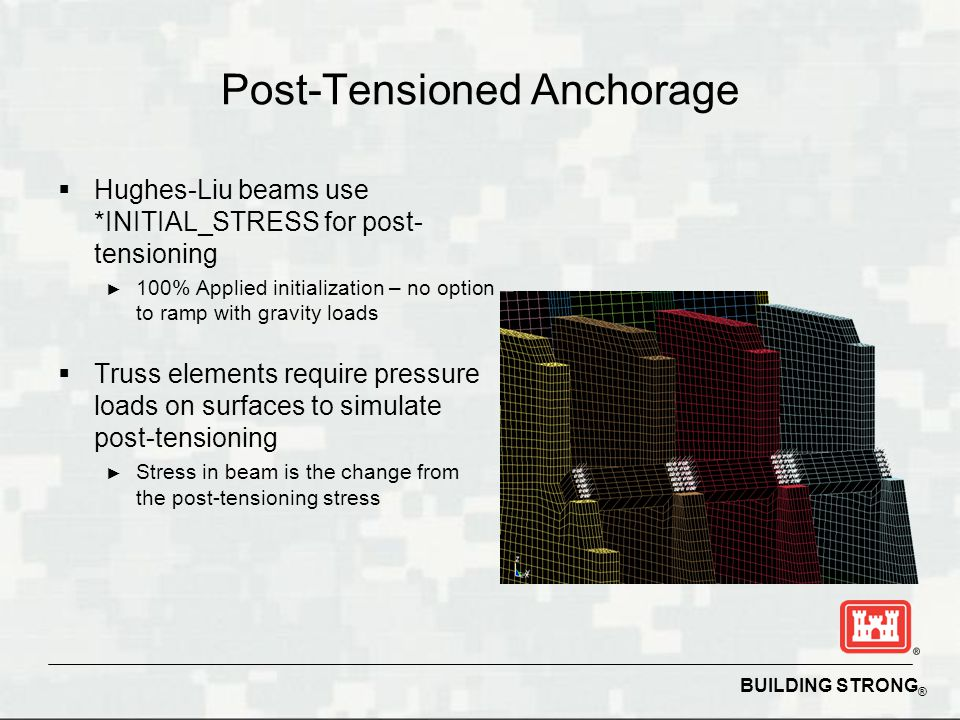 Post-Tensioned Anchorage
