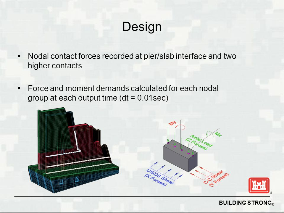 Design Nodal contact forces recorded at pier/slab interface and two higher contacts.