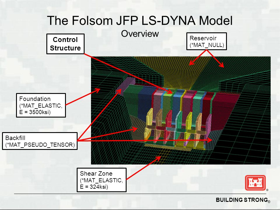 The Folsom JFP LS-DYNA Model Overview