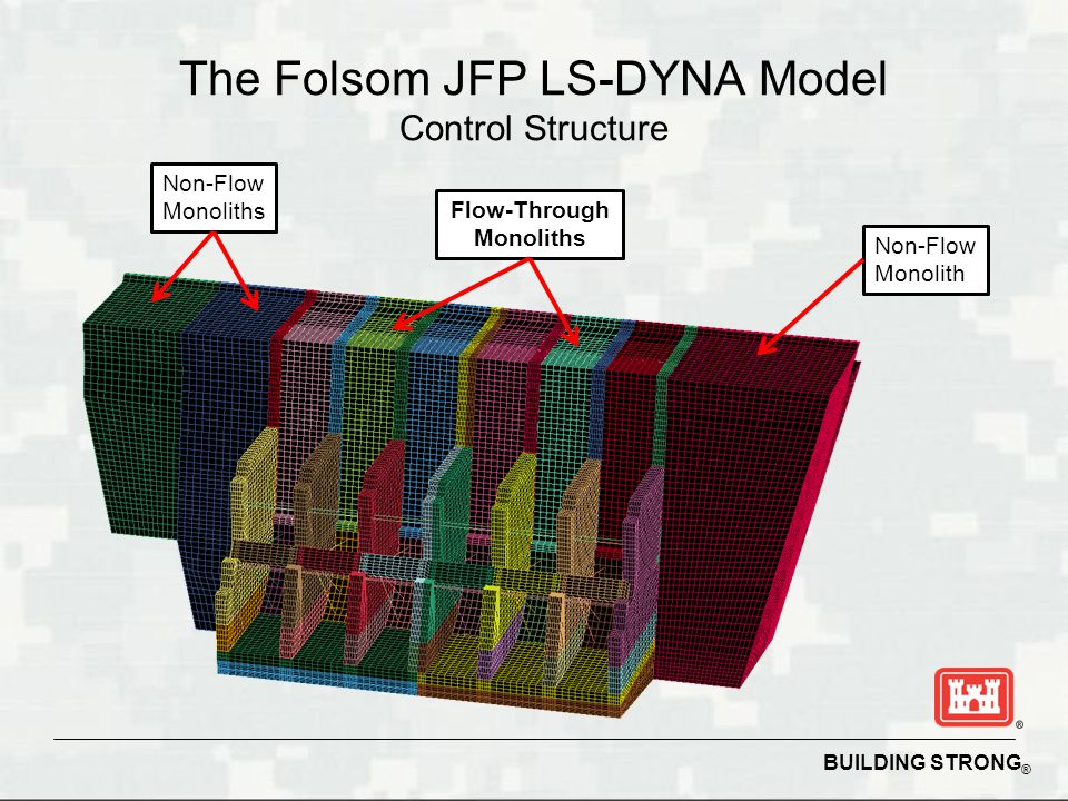The Folsom JFP LS-DYNA Model Control Structure