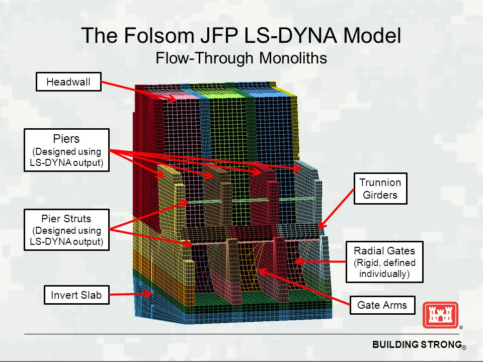The Folsom JFP LS-DYNA Model Flow-Through Monoliths