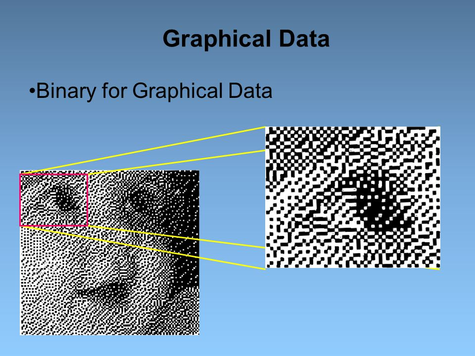 Graphical Data Binary for Graphical Data
