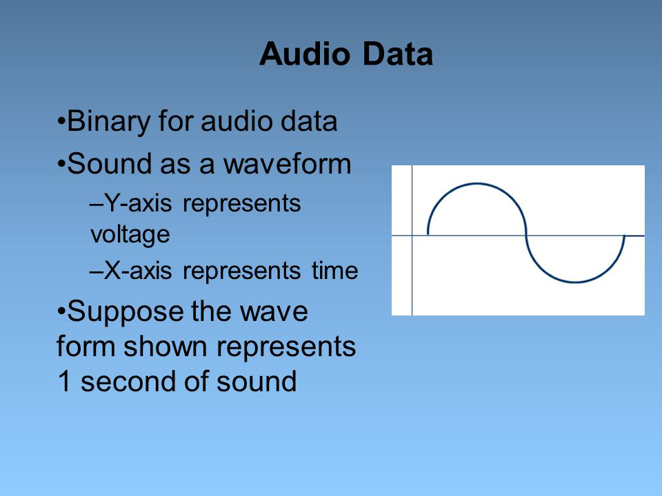 Audio Data Binary for audio data Sound as a waveform