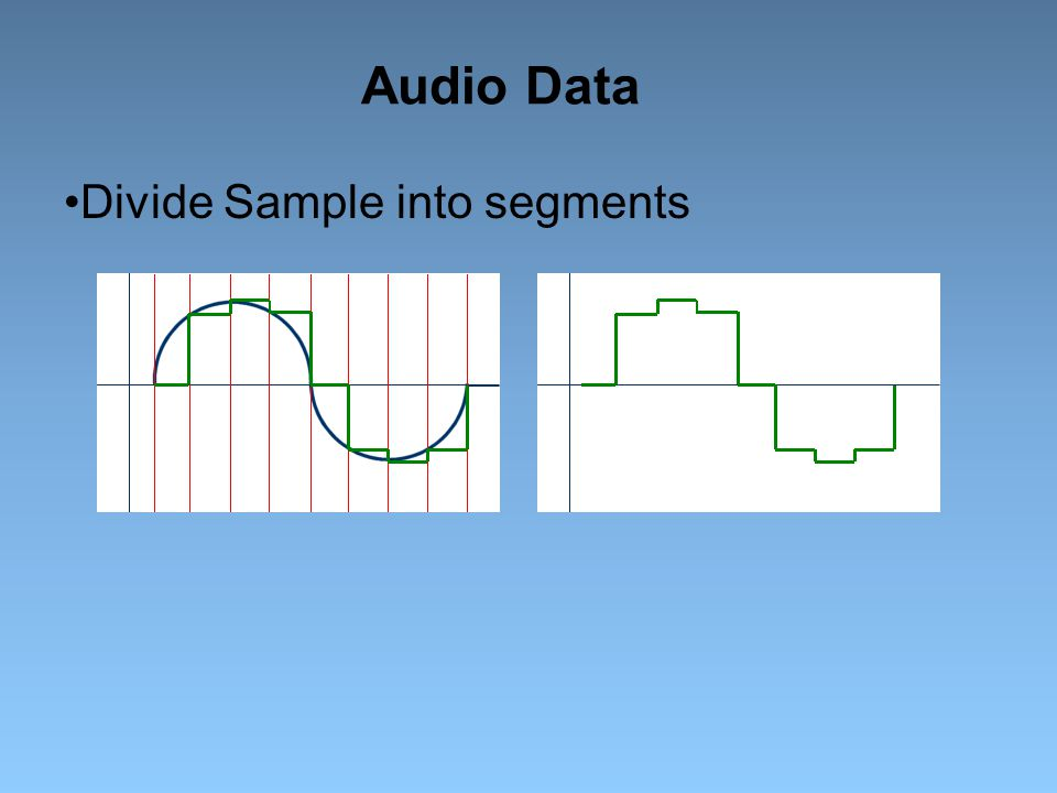 Audio Data Divide Sample into segments
