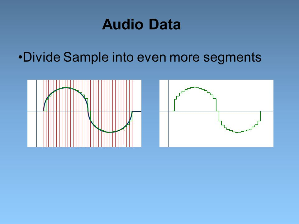 Audio Data Divide Sample into even more segments