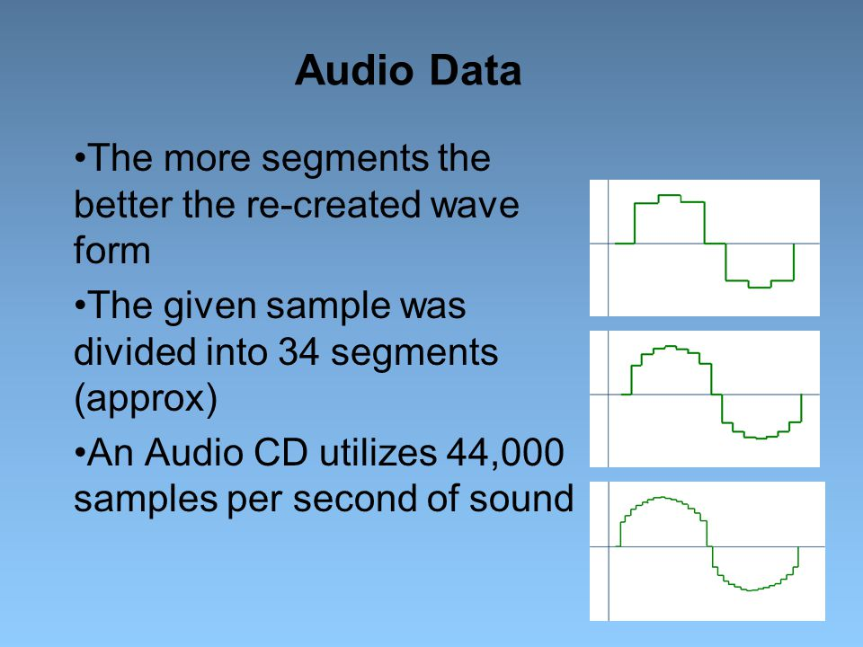 Audio Data The more segments the better the re-created wave form