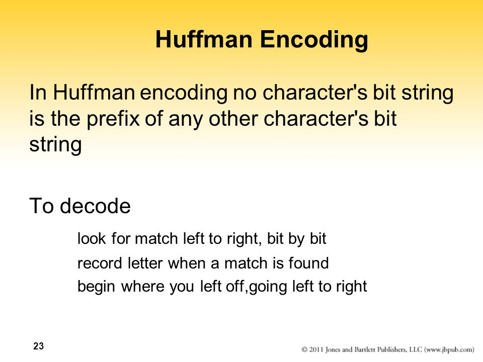 Huffman Encoding In Huffman encoding no character s bit string is the prefix of any other character s bit string.