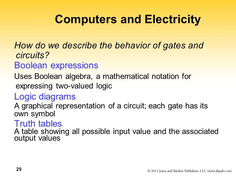 Computers and Electricity
