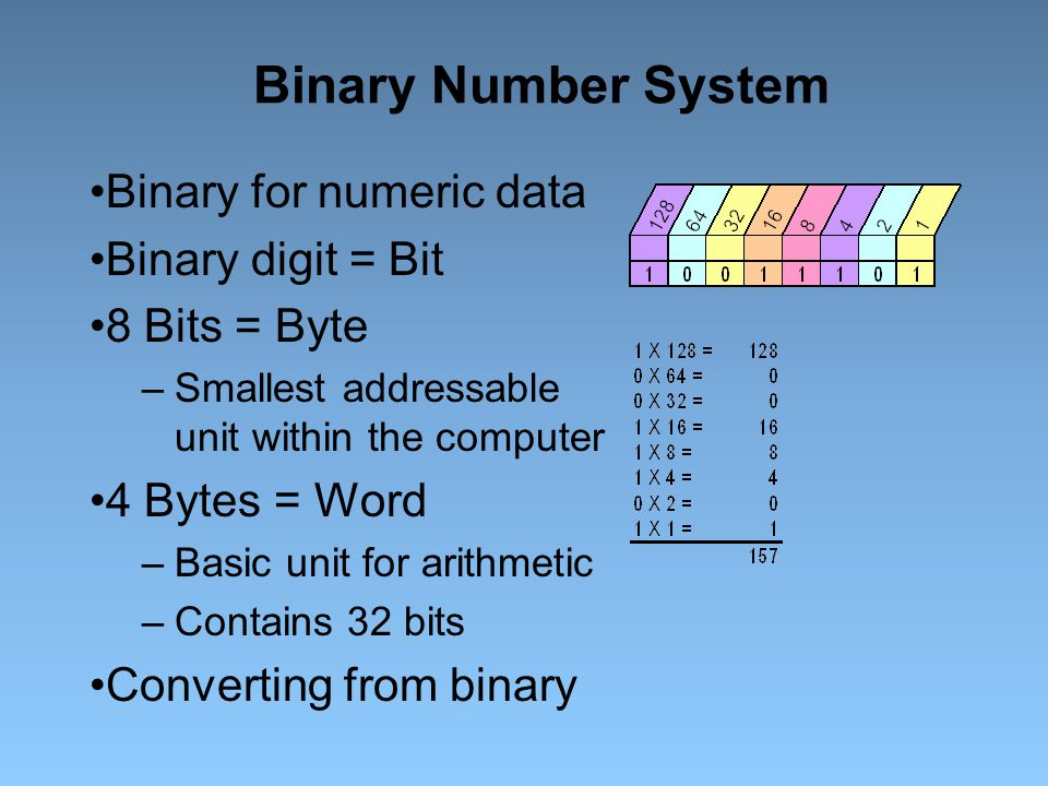 Binary Number System Binary for numeric data Binary digit = Bit
