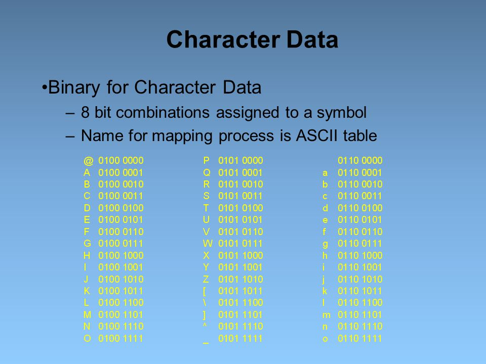 Character Data Binary for Character Data