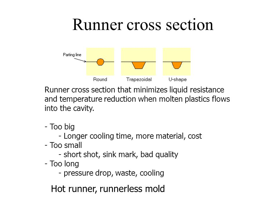 Runner cross section Hot runner, runnerless mold