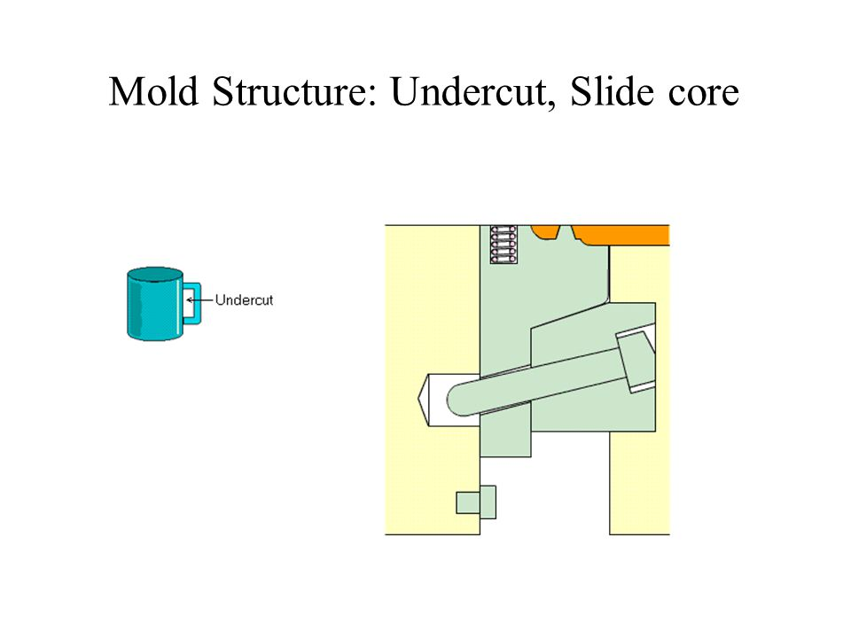 Injection Molding Dr Apiwat Muttamara Ppt Video Online