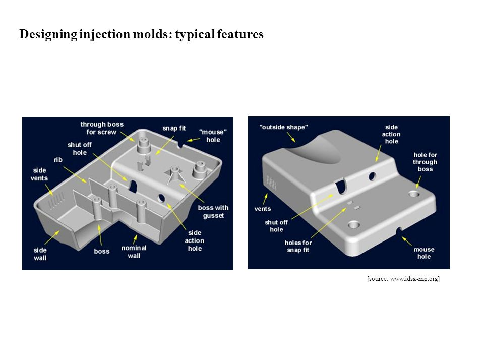 Designing injection molds: typical features