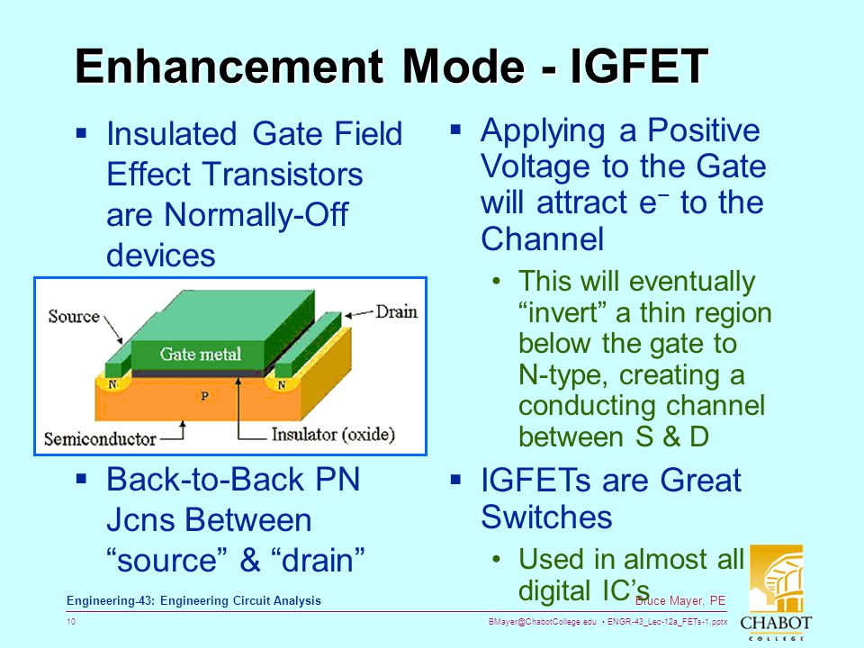 Enhancement Mode - IGFET
