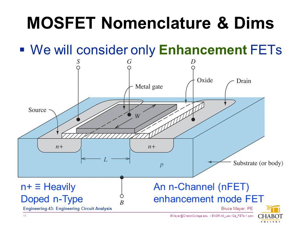MOSFET Nomenclature & Dims