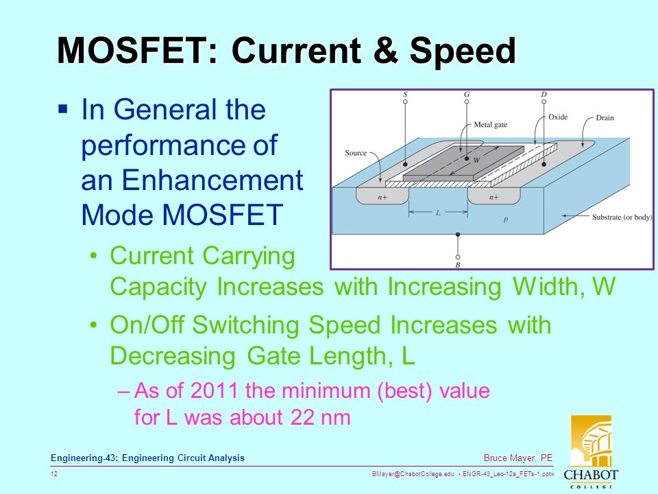 MOSFET: Current & Speed