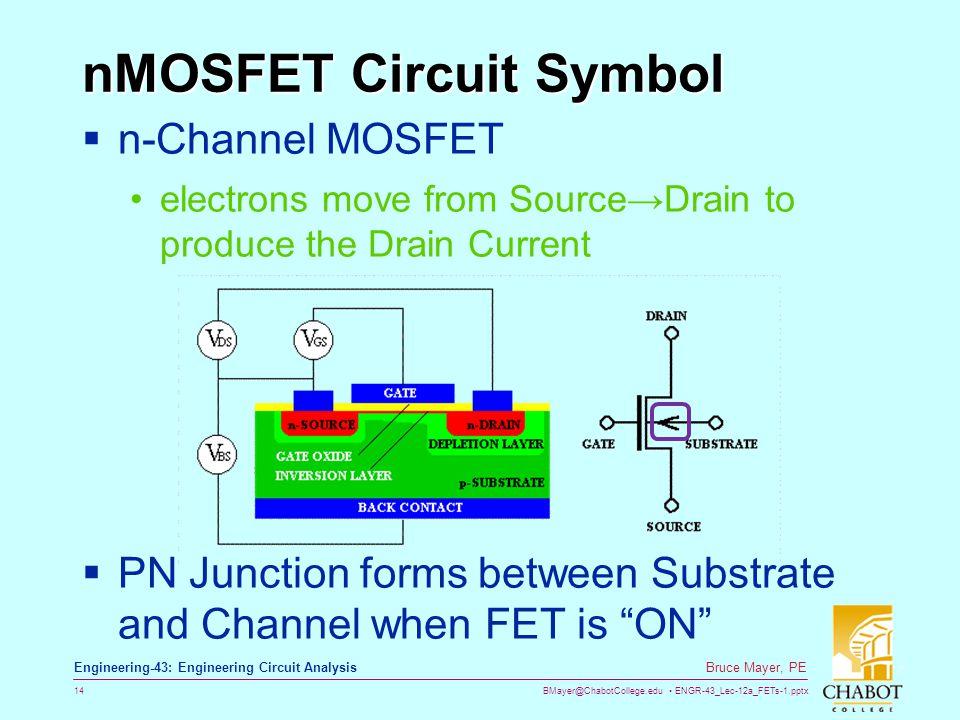 nMOSFET Circuit Symbol