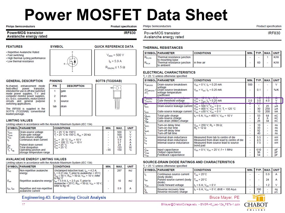Power MOSFET Data Sheet