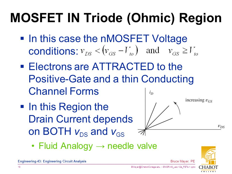 MOSFET IN Triode (Ohmic) Region