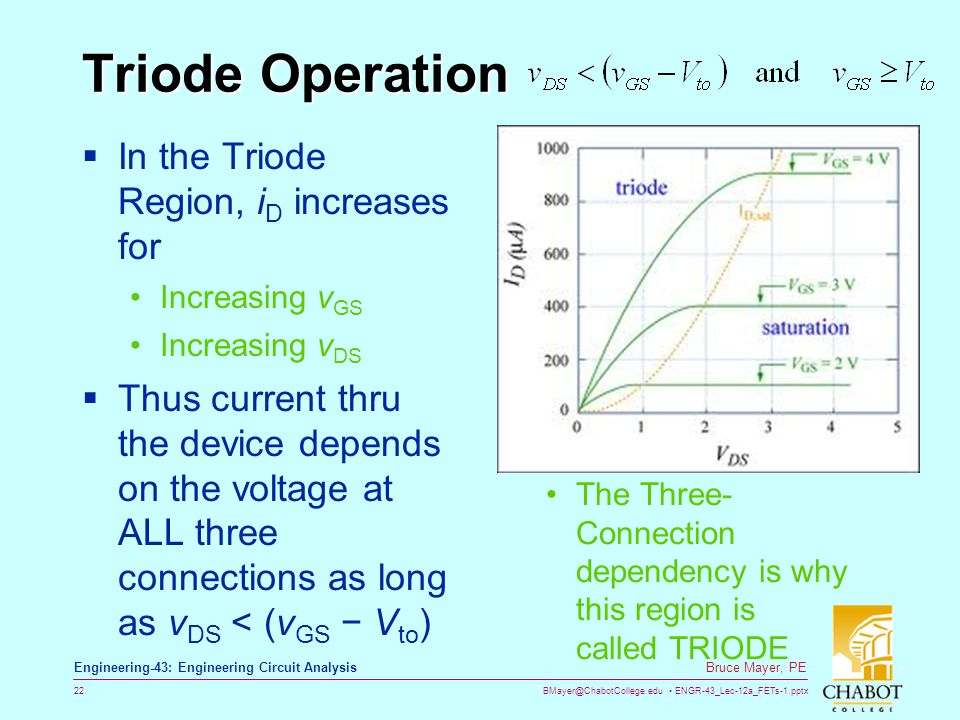 Triode Operation In the Triode Region, iD increases for