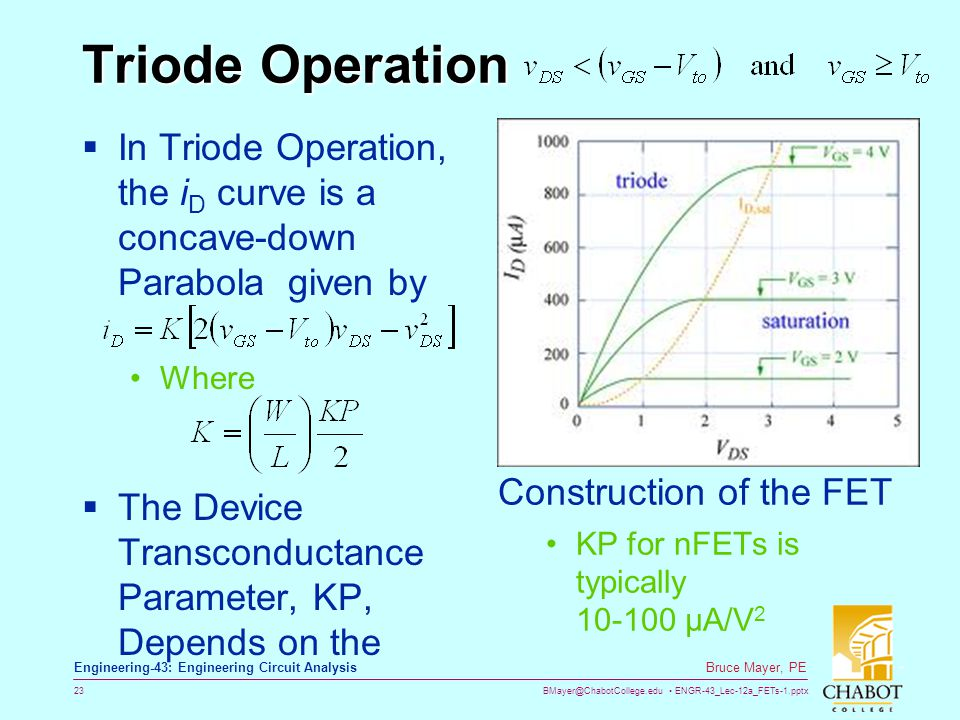 Triode Operation In Triode Operation, the iD curve is a concave-down Parabola given by. Where.