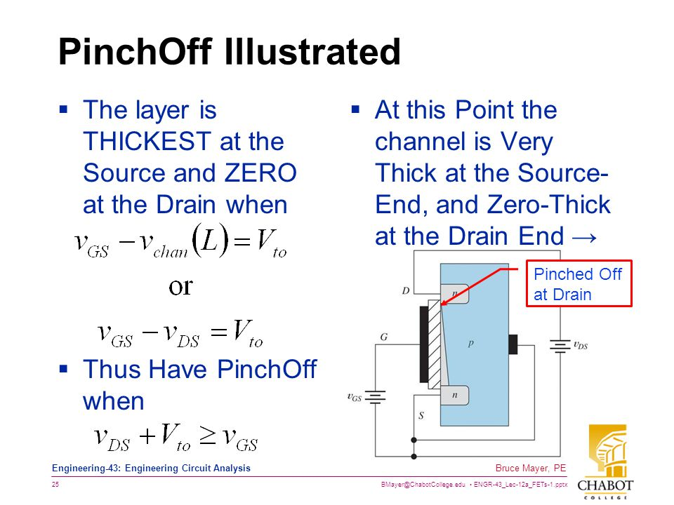 PinchOff Illustrated The layer is THICKEST at the Source and ZERO at the Drain when. Thus Have PinchOff when.