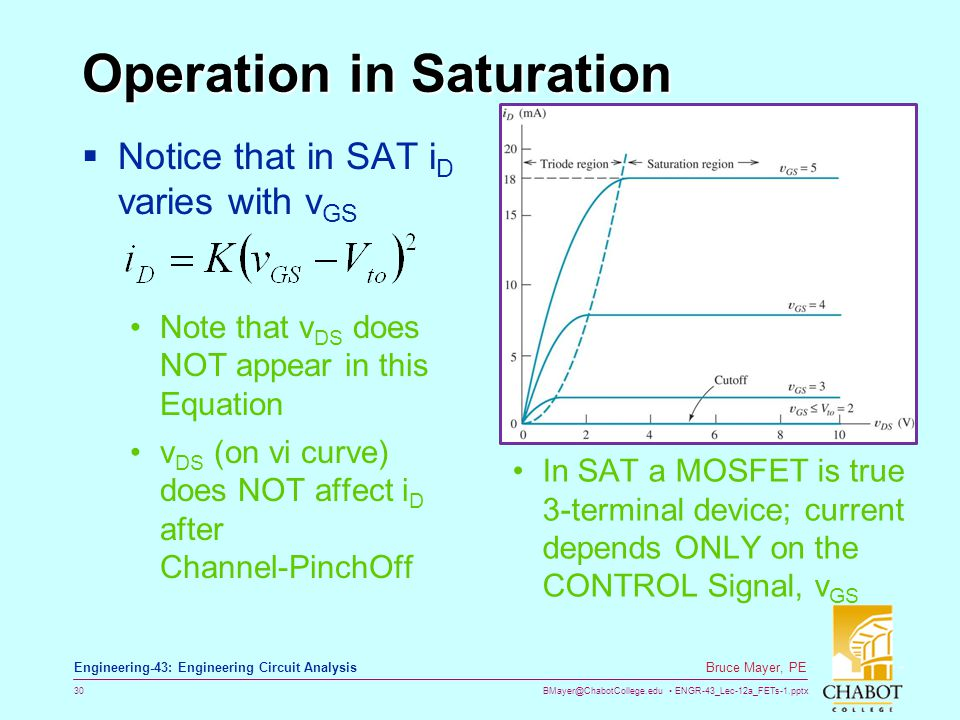 Operation in Saturation